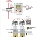 Aufbau Abreinigungssystem HE 5750
