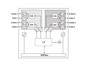 Block diagram HE 5835