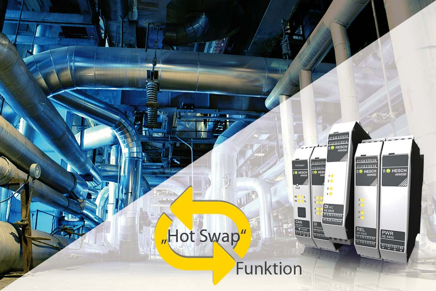 HIMOD hot swap function Exchange of I/O modules during operation